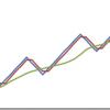あのBNFが大儲けした移動平均線を使ってFX相場を攻略する手法
