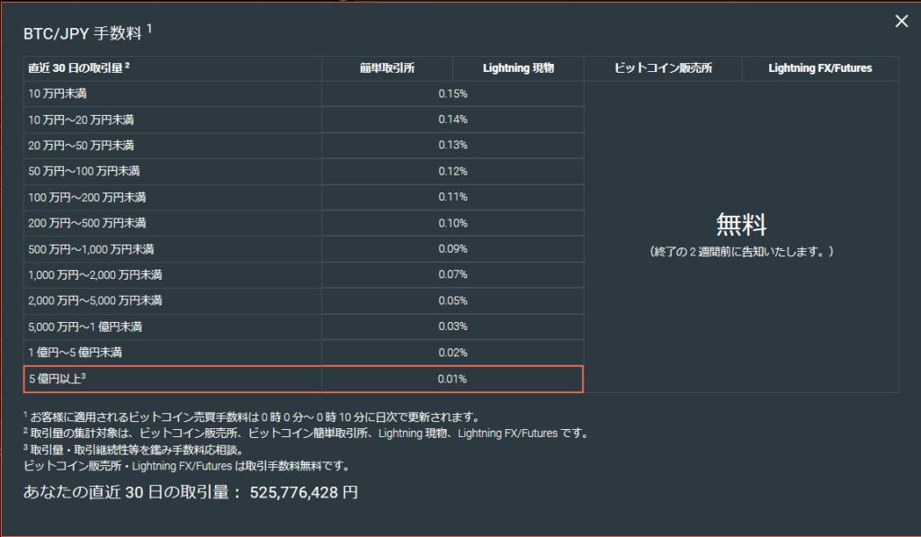 %e3%83%93%e3%83%83%e3%83%88%e3%83%95%e3%83%a9%e3%82%a4%e3%83%a4%e3%83%bc%e6%89%8b%e6%95%b0%e6%96%992%e6%9c%886%e6%97%a5